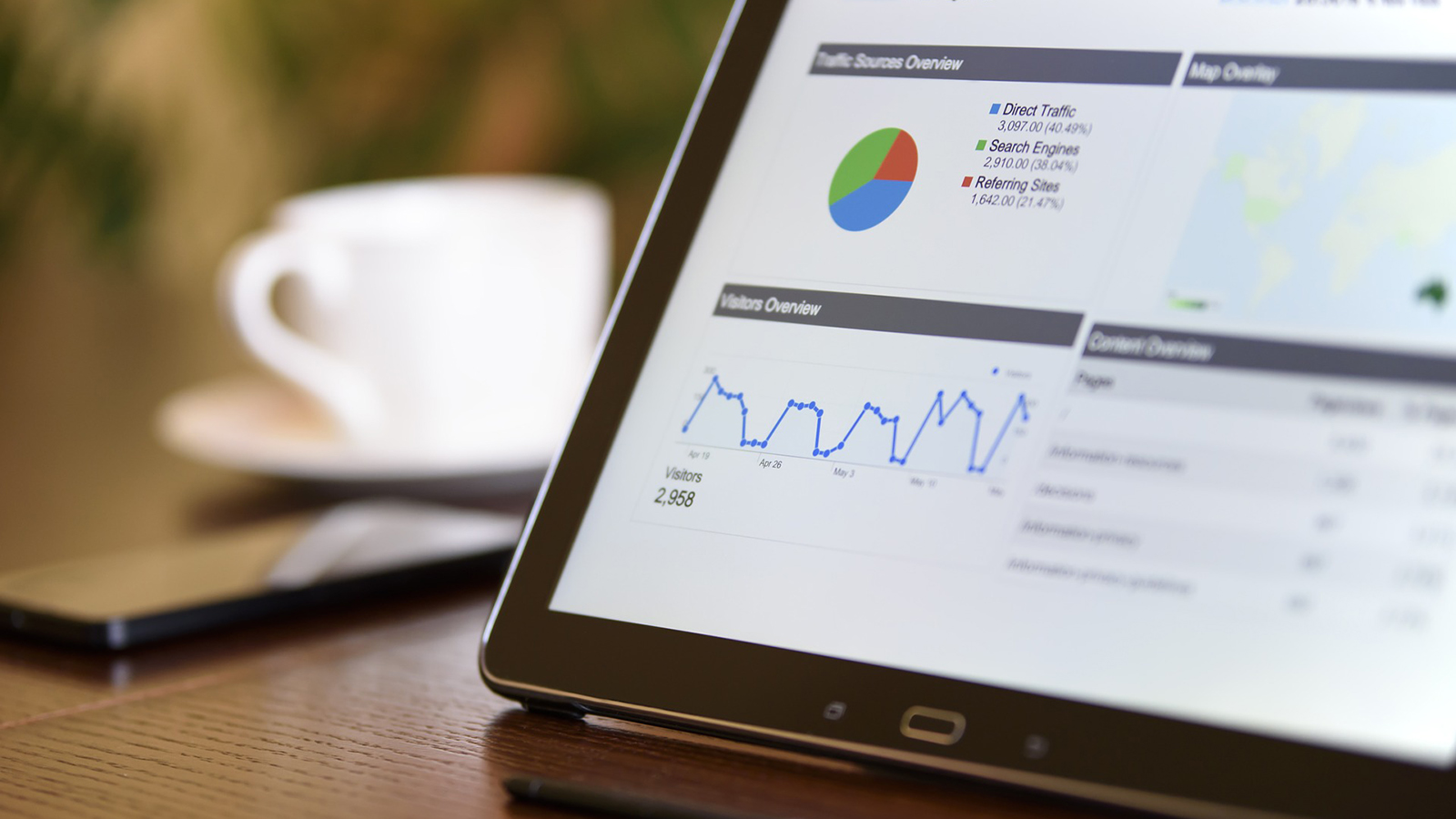 How to Use Analytics to Measure Your SEO Performance